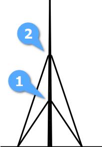 Ralle antenna canna da pesca